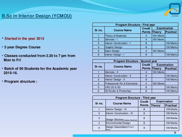 B.Sc In Interior Design (YCMOU) 3 Year Degree Course 5; 6.