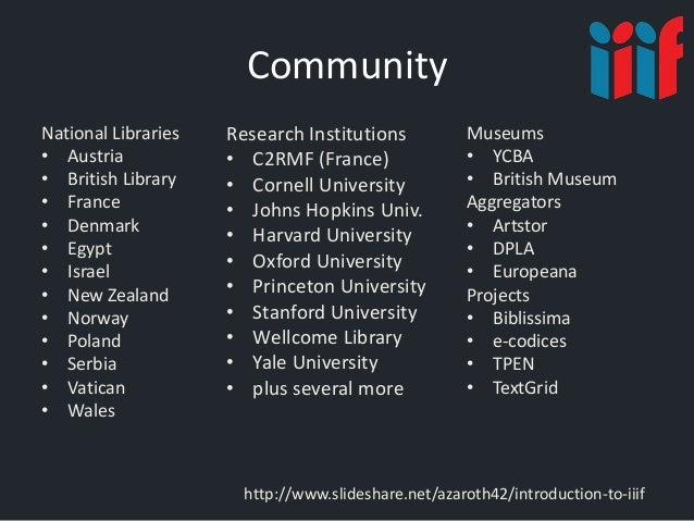Community National Libraries • Austria • British Library • France • Denmark • Egypt • Israel • New Zealand • Norway • Pola...