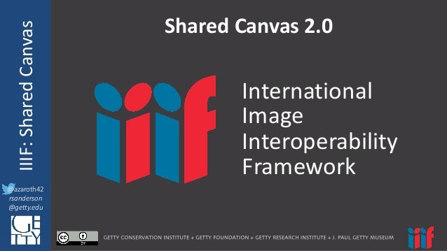 @azaroth42 rsanderson @getty.edu IIIF:	   InteroperabilituyIIIF:	   Shared	   Canvas @azaroth42 rsanderson @getty.edu Shar...