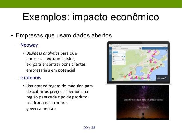 5822 / Exemplos: impacto econômico ● Empresas que usam dados abertos – Neoway • Business analytics para que empresas reduz...
