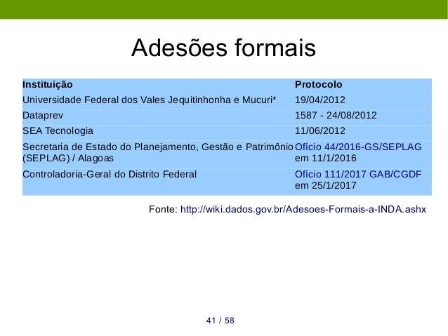 Metadados da INDA ● Estabelecido em 2011 – Baseado nos padrões do Chile ● Não alinhado com o Perfil MGB da INDE para dados...