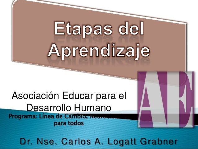 Asociación Educar para el Desarrollo Humano Programa: Línea de Cambio, Neurociencias para todos Dr. Nse. Carlos A. Logatt ...