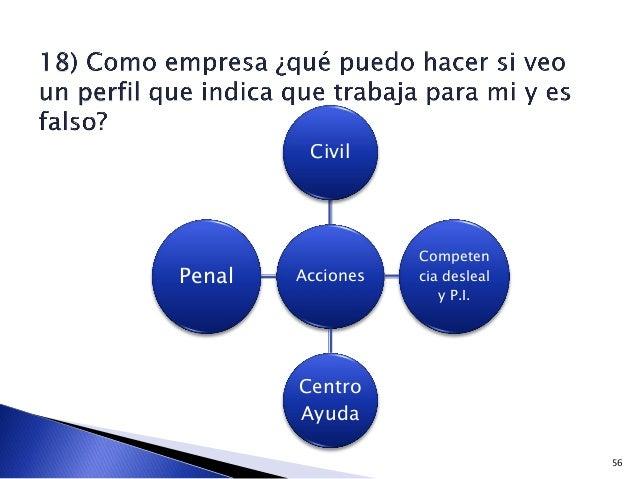  Víctor Manuel Sánchez Tornel ◦ Correo electrónico: stornel@icamur.org ◦ Teléfono: 644 37 10 13 ◦ Twitter: @vicsantor1 ◦ ...