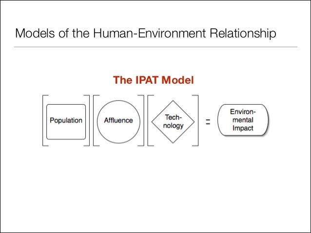 environment relationship