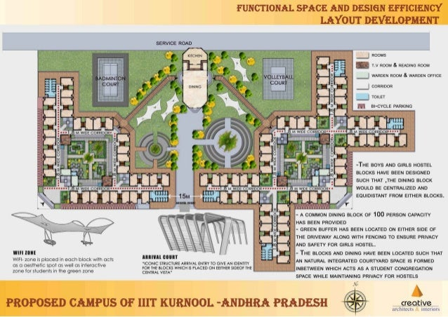 Institute Campus Designed for IIT-Kurnool for a design competition