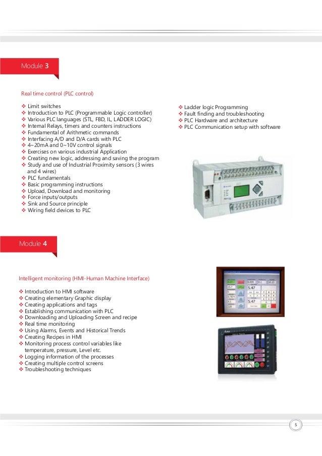 Industrial Control Basics Electric Relay Ladder Diagram