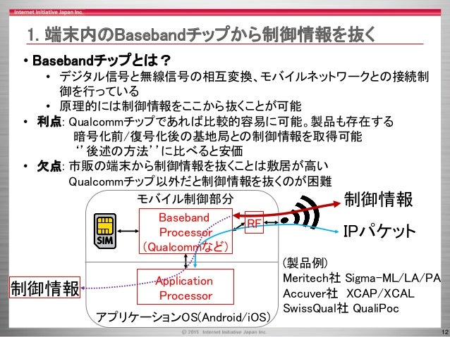 12 1. 端末内のBasebandチップから制御情報を抜く • Basebandチップとは? • デジタル信号と無線信号の相互変換、モバイルネットワークとの接続制 御を行っている • 原理的には制御情報をここから抜くことが可能 • 利点: Q...