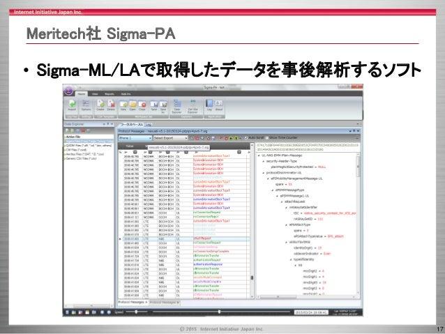 17 Meritech社 Sigma-PA • Sigma-ML/LAで取得したデータを事後解析するソフト