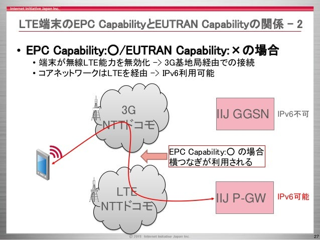 27 3G NTTドコモ LTE NTTドコモ IIJ P-GW IIJ GGSN IPv6不可 IPv6可能 LTE端末のEPC CapabilityとEUTRAN Capabilityの関係 - 2 • EPC Capability:○/E...