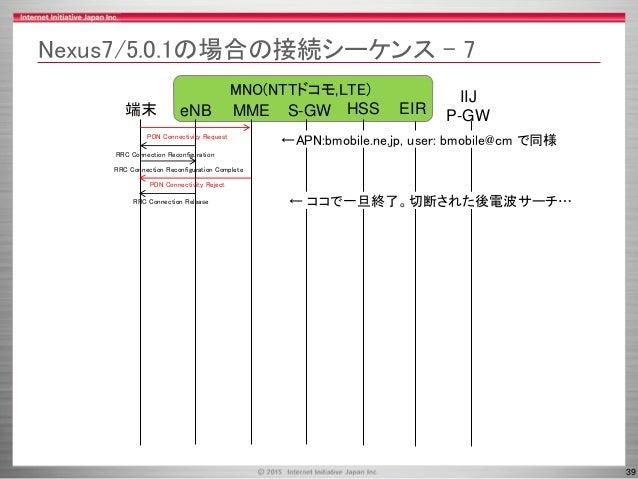 39 MNO(NTTドコモ,LTE) Nexus7/5.0.1の場合の接続シーケンス - 7 MME HSS端末 eNB S-GW IIJ P-GWEIR PDN Connectivity Request PDN Connectivity Re...