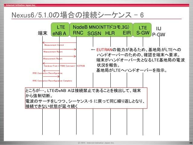 46 Measurement Report LTE MNO(NTTドコモ,3G) LTE SGSN HLR端末 NodeB RNC IIJ P-GWEIR Measurement Control Measurement Report S-GW ...