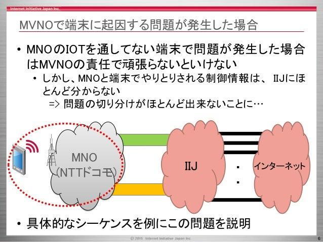 6 MVNOで端末に起因する問題が発生した場合 • MNOのIOTを通してない端末で問題が発生した場合 はMVNOの責任で頑張らないといけない • しかし、MNOと端末でやりとりされる制御情報は、 IIJにほ とんど分からない => 問題の切り...