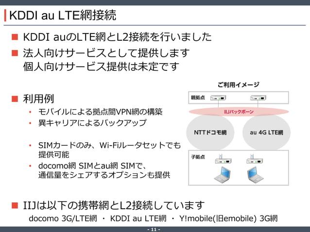 ‐ 11 ‐ KDDI au LTE網接続  KDDI auのLTE網とL2接続を行いました  法人向けサービスとして提供します 個人向けサービス提供は未定です  利用例 • モバイルによる拠点間VPN網の構築 • 異キャリアによるバック...