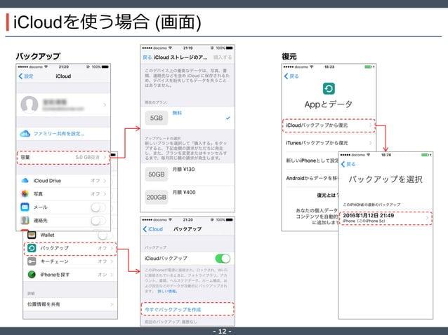 ‐ 12 ‐ iCloudを使う場合 (画面) バックアップ 復元