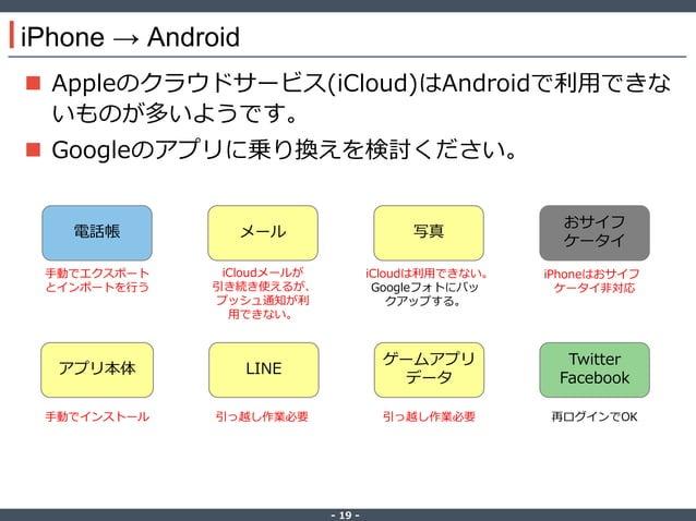 ‐ 19 ‐ iPhone → Android  Appleのクラウドサービス(iCloud)はAndroidで利用できな いものが多いようです。  Googleのアプリに乗り換えを検討ください。 電話帳 メール 写真 おサイフ ケータイ ...