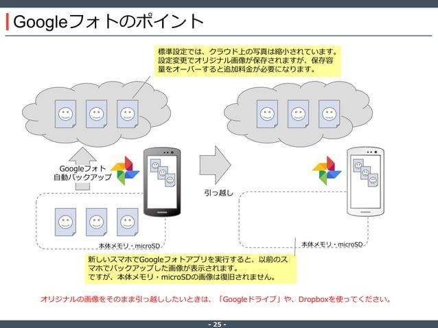 ‐ 25 ‐ Googleフォトのポイント 本体メモリ・microSD 本体メモリ・microSD Googleフォト 自動バックアップ 引っ越し 標準設定では、クラウド上の写真は縮小されています。 設定変更でオリジナル画像が保存されますが、保...