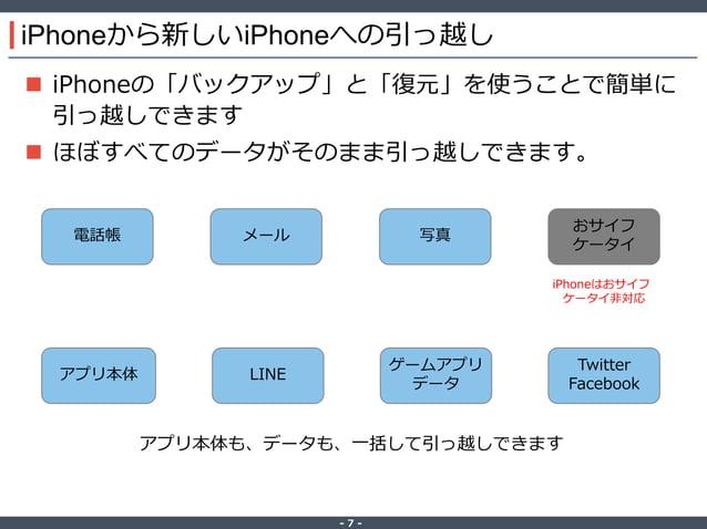 ‐ 7 ‐ iPhoneから新しいiPhoneへの引っ越し  iPhoneの「バックアップ」と「復元」を使うことで簡単に 引っ越しできます  ほぼすべてのデータがそのまま引っ越しできます。 電話帳 メール 写真 おサイフ ケータイ ゲームア...