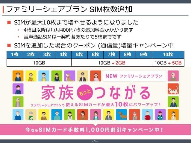 ‐ 5 ‐ ファミリーシェアプラン SIM枚数追加  SIMが最大10枚まで増やせるようになりました • 4枚目以降は毎月400円/枚の追加料金がかかります • 音声通話SIMは一契約者あたりで5枚までです  SIMを追加した場合のクーポン...