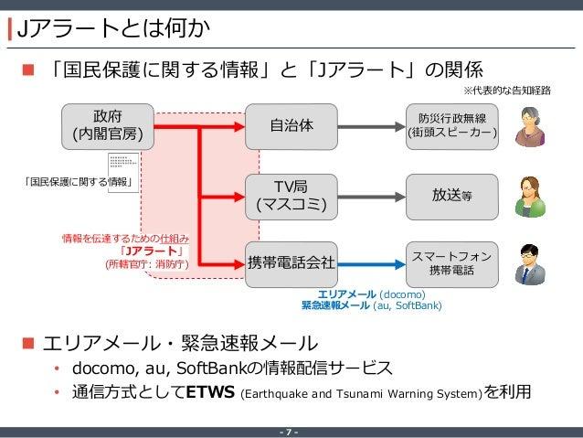 ‐ 7 ‐  「国民保護に関する情報」と「Jアラート」の関係  エリアメール・緊急速報メール • docomo, au, SoftBankの情報配信サービス • 通信方式としてETWS (Earthquake and Tsunami War...