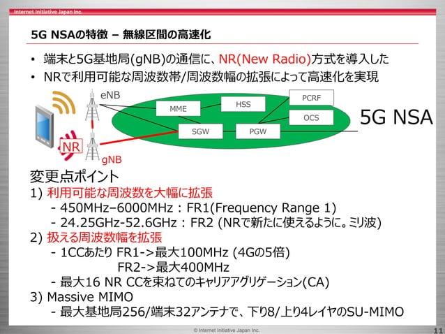 © 2017 Internet Initiative Japan Inc.© Internet Initiative Japan Inc. 11 5G NSAの特徴 – 無線区間の高速化 • 端末と5G基地局(gNB)の通信に、NR(New R...
