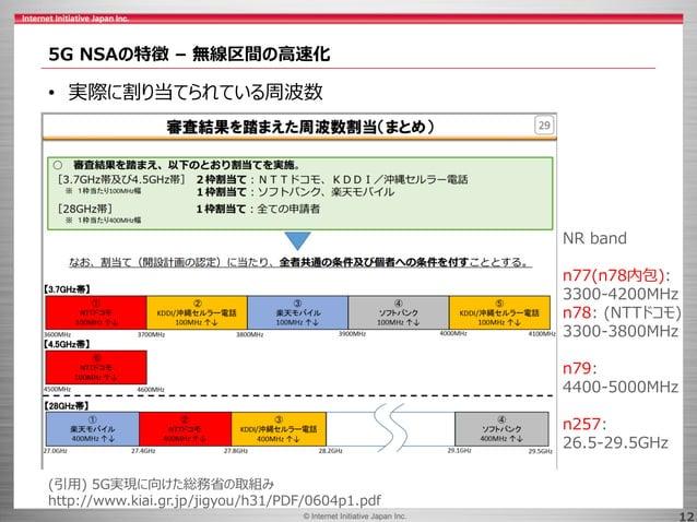 © 2017 Internet Initiative Japan Inc.© Internet Initiative Japan Inc. 12 5G NSAの特徴 – 無線区間の高速化 • 実際に割り当てられている周波数 (引用) 5G実現に...