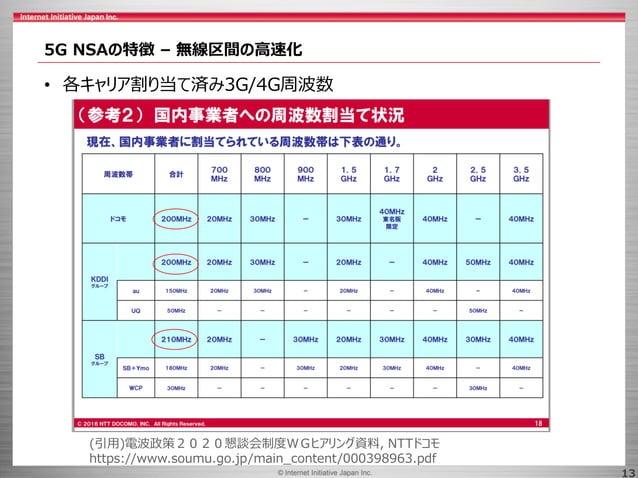 © 2017 Internet Initiative Japan Inc.© Internet Initiative Japan Inc. 13 5G NSAの特徴 – 無線区間の高速化 • 各キャリア割り当て済み3G/4G周波数 (引用)電波...