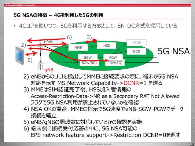 © 2017 Internet Initiative Japan Inc.© Internet Initiative Japan Inc. 18 5G NSAの特徴 – 4Gを利用した5Gの利用 5G NSA MME HSS PCRF OCS ...