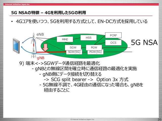 © 2017 Internet Initiative Japan Inc.© Internet Initiative Japan Inc. 20 5G NSAの特徴 – 4Gを利用した5Gの利用 • 4Gコアを使いつつ、5Gを利用する方式として...