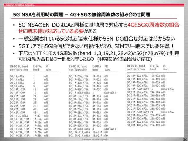 © 2017 Internet Initiative Japan Inc.© Internet Initiative Japan Inc. 30 5G NSAを利用時の課題 – 4G+5Gの無線周波数の組み合わせ問題 • 5G NSAのEN-D...