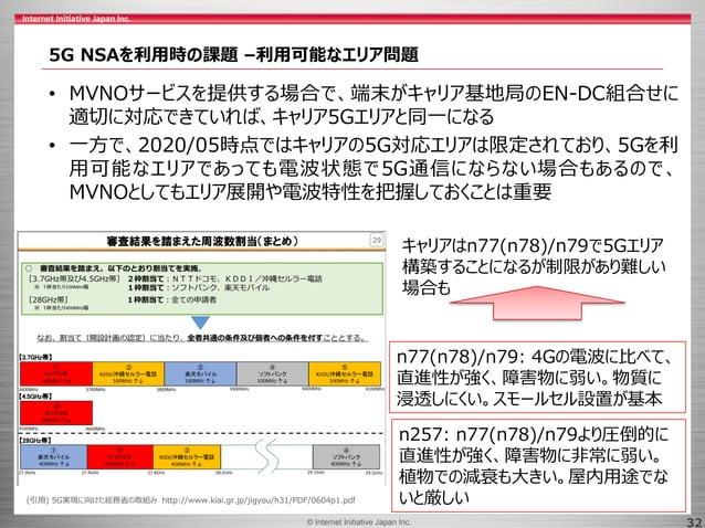 © 2017 Internet Initiative Japan Inc.© Internet Initiative Japan Inc. 32 5G NSAを利用時の課題 –利用可能なエリア問題 • MVNOサービスを提供する場合で、端末がキ...