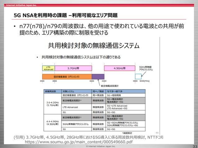 © 2017 Internet Initiative Japan Inc.© Internet Initiative Japan Inc. 33 5G NSAを利用時の課題 –利用可能なエリア問題 • n77(n78)/n79の周波数は、他の用...