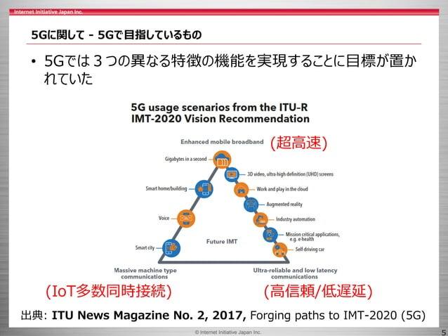 © 2017 Internet Initiative Japan Inc.© Internet Initiative Japan Inc. 5 5Gに関して - 5Gで目指しているもの • 5Gでは3つの異なる特徴の機能を実現することに目標が置...