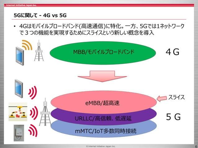 © 2017 Internet Initiative Japan Inc.© Internet Initiative Japan Inc. 6 5Gに関して - 4G vs 5G • 4Gはモバイルブロードバンド(高速通信)に特化。一方、5Gで...