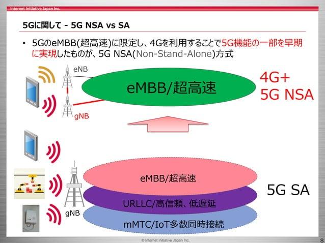 © 2017 Internet Initiative Japan Inc.© Internet Initiative Japan Inc. 8 5Gに関して - 5G NSA vs SA • 5GのeMBB(超高速)に限定し、4Gを利用すること...