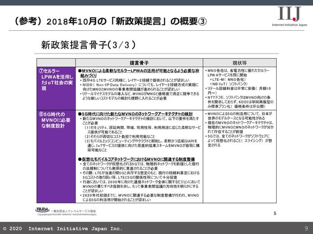 © 2020 Internet Initiative Japan Inc.© 2020 Internet Initiative Japan Inc. (参考)2018年10月の「新政策提言」の概要③ 9 新政策提言骨子 3/3 5 提言骨子 現...