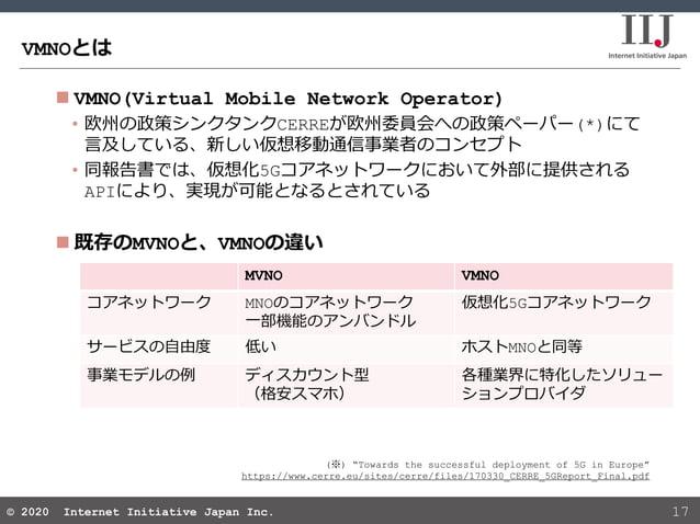 © 2020 Internet Initiative Japan Inc.© 2020 Internet Initiative Japan Inc. VMNOとは 17  VMNO(Virtual Mobile Network Operato...