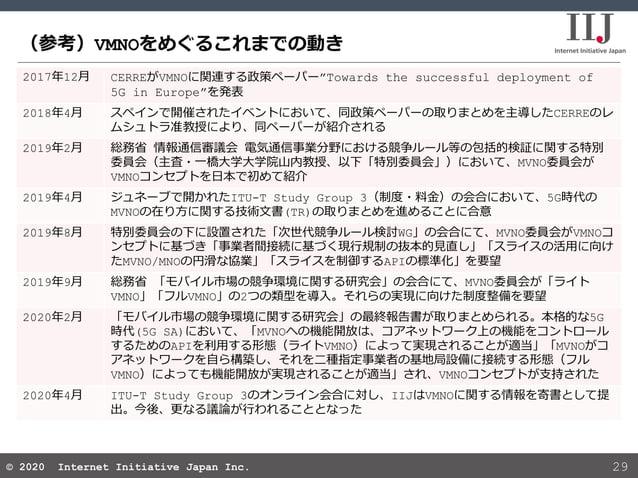 © 2020 Internet Initiative Japan Inc.© 2020 Internet Initiative Japan Inc. (参考)VMNOをめぐるこれまでの動き 29 2017年12月 CERREがVMNOに関連する...
