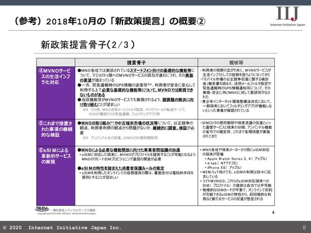 © 2020 Internet Initiative Japan Inc.© 2020 Internet Initiative Japan Inc. (参考)2018年10月の「新政策提言」の概要② 8 新政策提言骨子 2/3 4 提言骨子 現...
