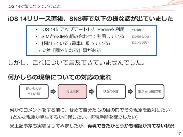 17 iOS 14で気になっていること iOS 14リリース直後、SNS等で以下の様な話が出ていました しかし、これについて言及できていませんでした。 何かしらの現象についての対応の流れ • iOS 14にアップデートしたiPhoneを利用 •...