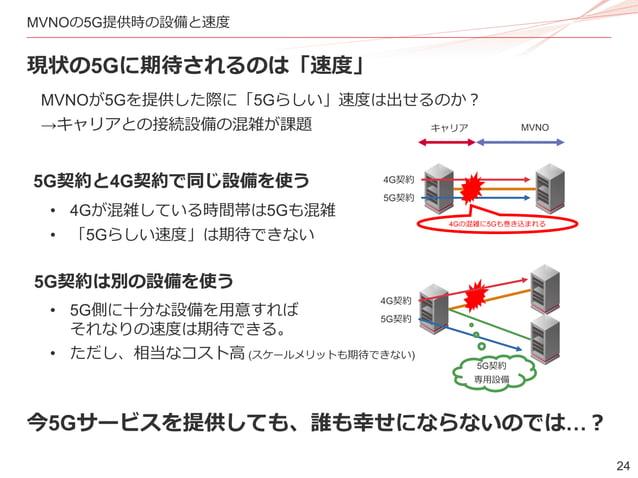 24 MVNOが5Gを提供した際に「5Gらしい」速度は出せるのか? →キャリアとの接続設備の混雑が課題 MVNOの5G提供時の設備と速度 現状の5Gに期待されるのは「速度」 今5Gサービスを提供しても、誰も幸せにならないのでは…? キャリア M...