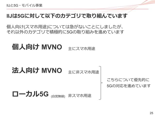 25 IIJと5G・モバイル事業 IIJは5Gに対して以下のカテゴリで取り組んでいます 個人向け(スマホ用途)については急がないことにしましたが、 それ以外のカテゴリで積極的に5Gの取り組みを進めています 個人向け MVNO 法人向け MVNO...