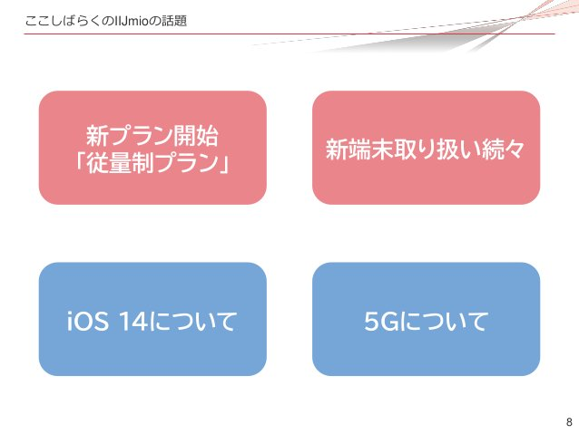 8 ここしばらくのIIJmioの話題 新プラン開始 「従量制プラン」 新端末取り扱い続々 iOS 14について 5Gについて