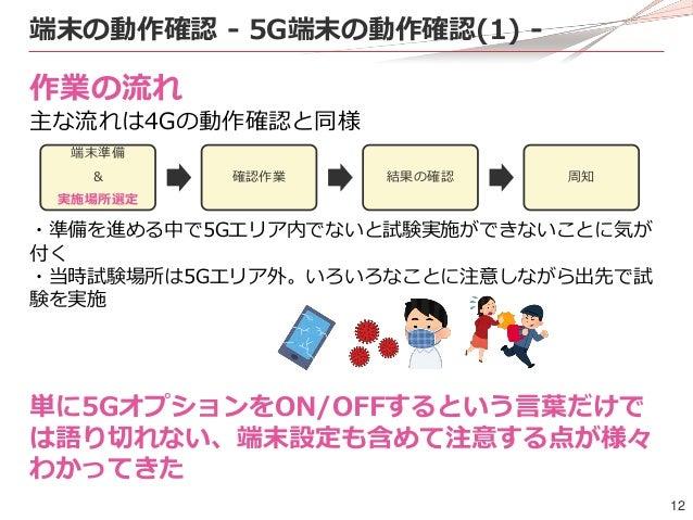 12 作業の流れ 主な流れは4Gの動作確認と同様 端末の動作確認 - 5G端末の動作確認(1) - 端末準備 & 実施場所選定 確認作業 結果の確認 周知 ・準備を進める中で5Gエリア内でないと試験実施ができないことに気が 付く ・当時試験場所...