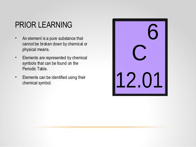 Core content coaching 6th grade elements and compounds 2013 staar released question 11 urtaz Image collections