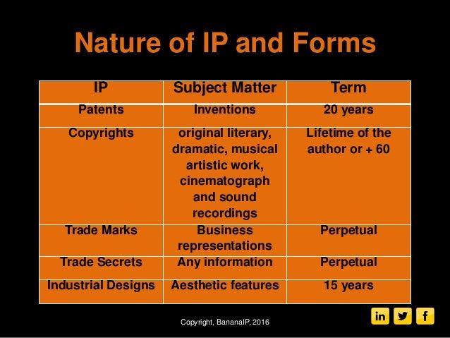 IP and Start-ups- A presentation by Dr. Kalyan C. Kankanala at IIMB