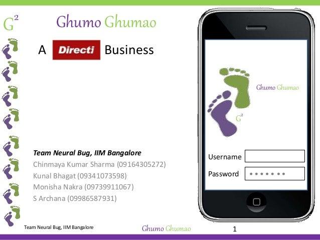 Team Neural Bug, IIM Bangalore 1Ghumo Ghumao G2 A Business Team Neural Bug, IIM Bangalore Chinmaya Kumar Sharma (091643052...