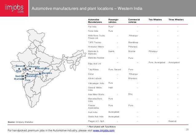 India Automobiles Sector Report April 2014