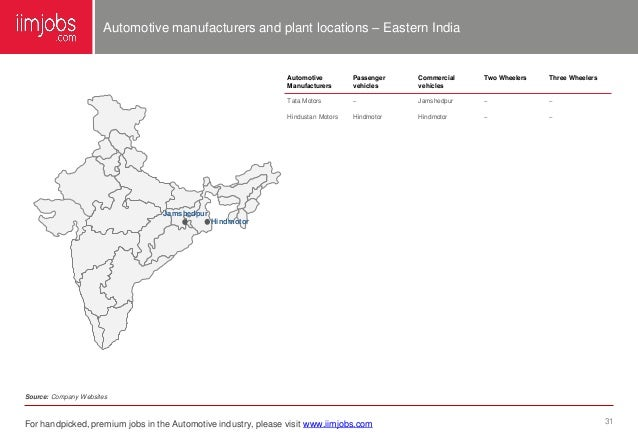 India Automobiles Sector Report April 2014