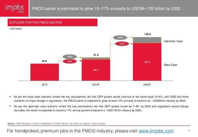 indian fmcg sector The fast-moving consumer goods (fmcg) sector is the fourth largest sector in india as per the boston consulting group (bcg), the indian fmcg market is estimated at about us$ 185 billion or about rs 126 trillion.