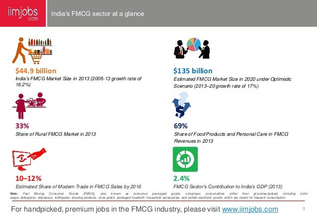fmcg sector report Revenue of the fast moving consumer goods (fmcg) market in india from 2007 to 2020 the fast-moving consumer goods sector is an important iri topline report.